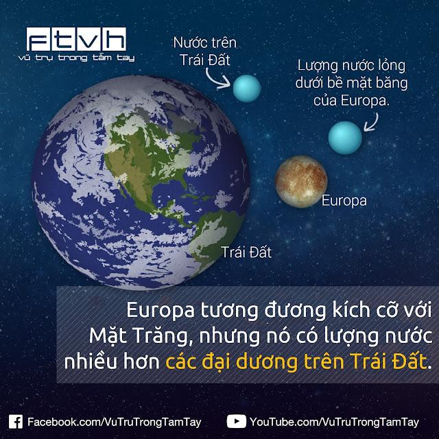 [Ftvh] Europa có nhiều nước hơn Trái Đất.