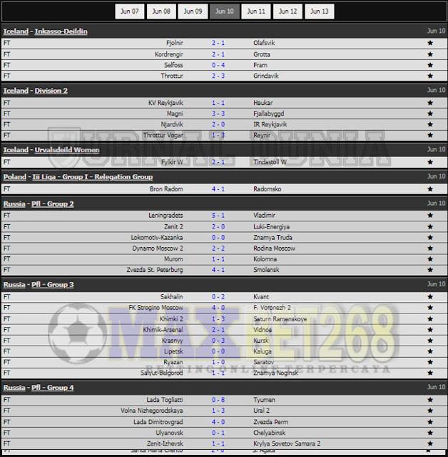 Hasil Pertandingan Sepakbola Tadi Malam, Kamis Tanggal 10 - 11 Juni  2021