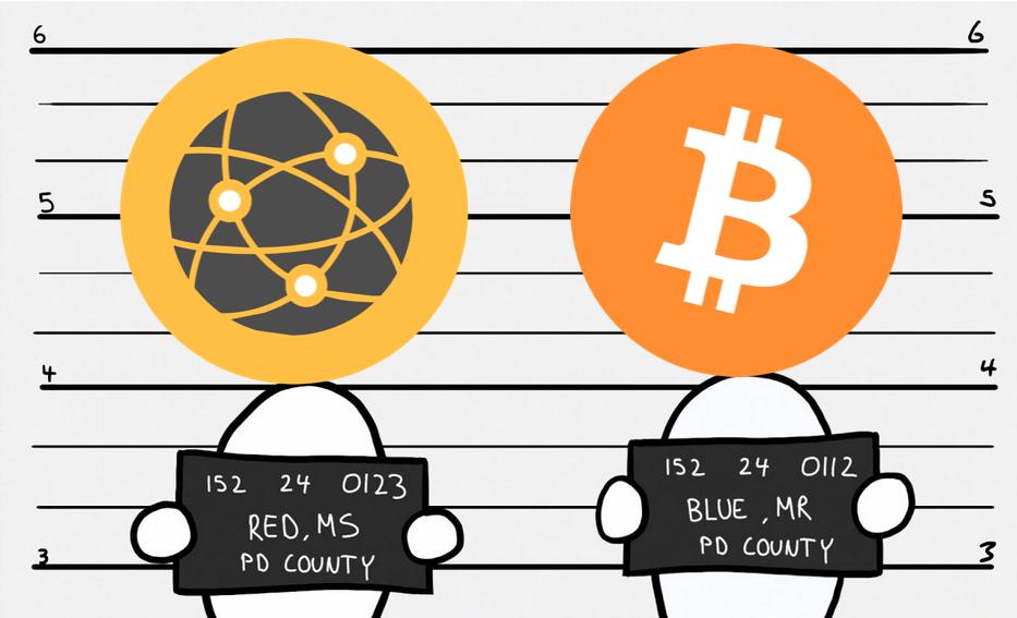 come funziona e cosè il social trading come mi influenzerà pubblicamente il trading di bitcoin