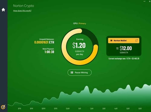 Norton 360 allows you to mine Ethereum cryptocurrency
