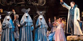 Don Giovanni Opera Konusu (Mozart)