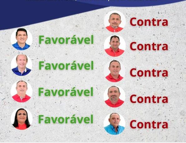 Marcelino Vieira: Maioria dos vereadores situacionistas são contra o auxílio emergencial e a prestação de contas dos recursos do covid-19