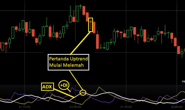 trik jitu dan ampuh trading iq option
