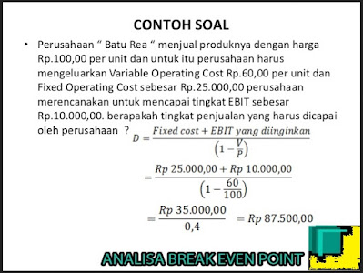 soal break event point