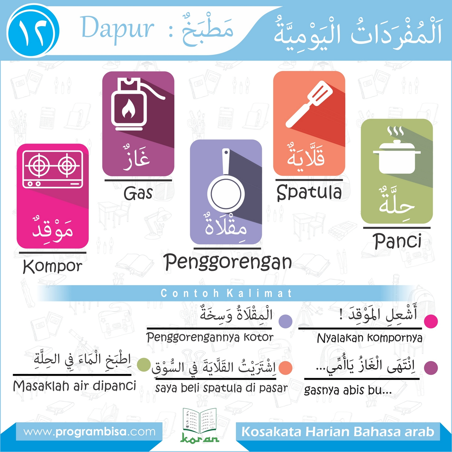 September 2015 Tutorial Bahasa Arab