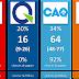 Une majorité pour la CAQ?
