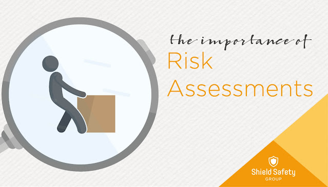 The Importance of Risk and Control Assessments (R&CAs) in Managing and Controlling Operational Risks to Your Organization