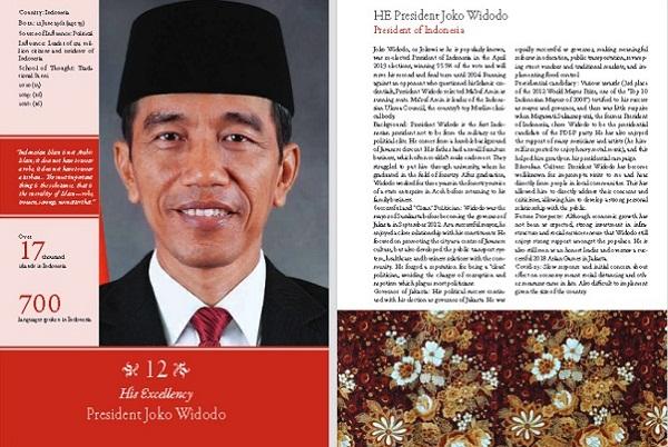 Jokowi Tokoh Muslim Berpengaruh Dunia, Munarman Kasih Emotikon Ngakak