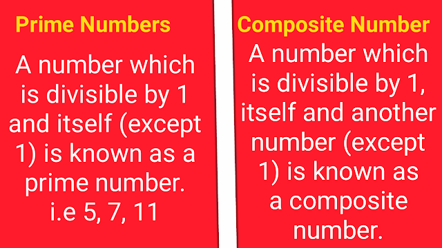 Definitions of Prime Numbers and Composite Numbers