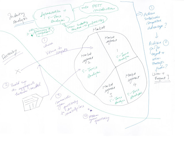 Industry analysis and positioning note for GW EC class