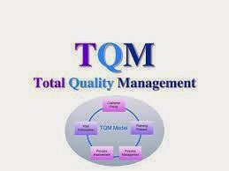 Pengertian Total Quality Management (TQM)