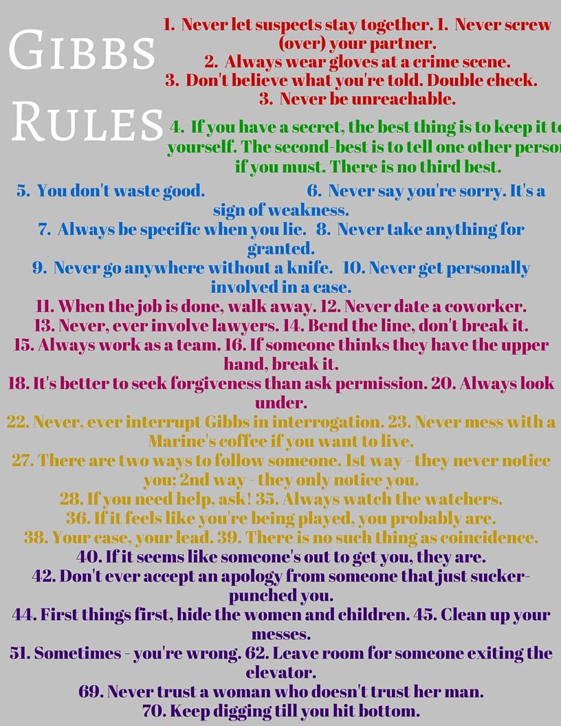 gibbss rules
