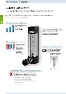 Vertrieb für  günstige und hochwertige Durchflussmesser und Schwebekörper Durchflussmesser
