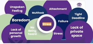 Penyebab stress