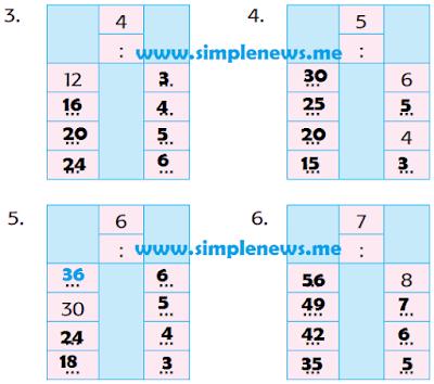 Isilah titik-titik berikut dengan bilangan yang tepat 2 www.simplenews.me