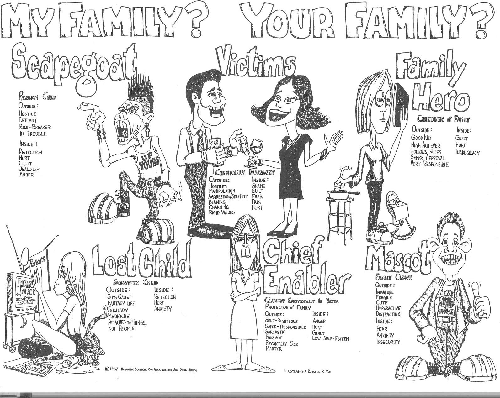 Recovery Pages Family Survival Roles