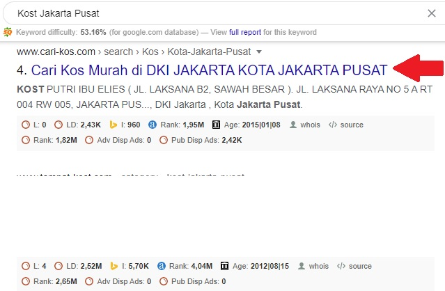 Kost murah di Jakarta Pusat