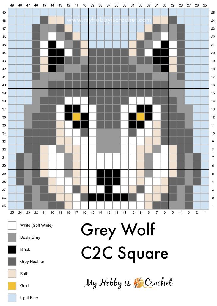 """Grey Wolf C2C Graph"