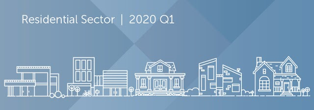 Residential Rental Monitor - 2020 Q1
