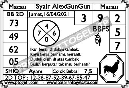 Syair Alexgungun Togel Macau Jumat 16 April 2021