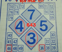 Thai Lottery Consequence As we whisper For 16-01-2019 | January Consequence