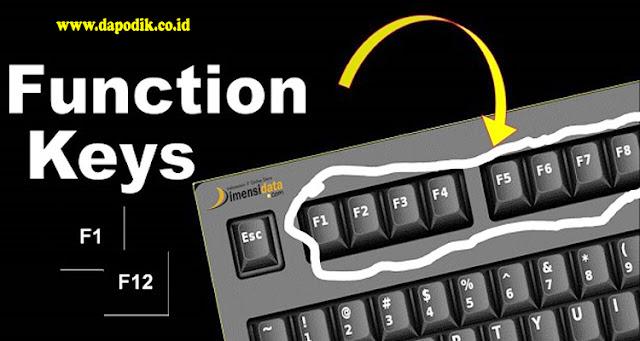 Function Keys (Fungsi Tombol F1-F12) Pada Leptop Dan Komputer