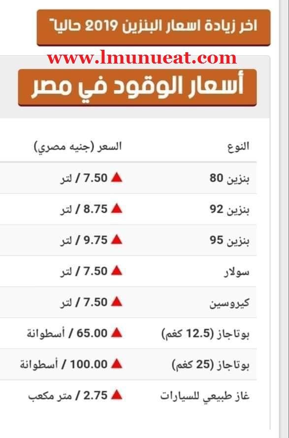 العلامة ارتفاع سعر البنزين فى مصر اليوم أفضل الصور