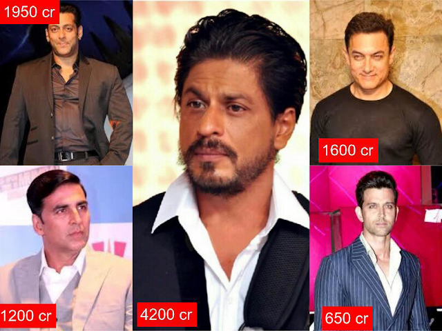 Top 5 Richest Actors of India and Their Net Worth