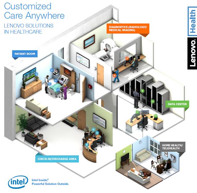 ThinkPad T490 Healthcare Edition, uma solução dedicada ao setor da saúde