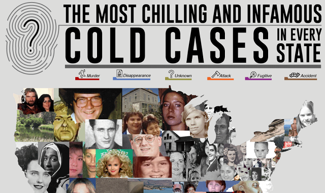 The Most Chilling Cold Cases in the United States