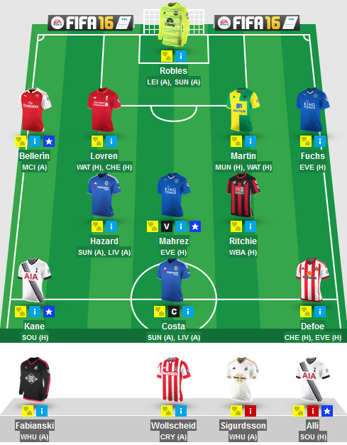The Blogger's Team for Gameweek 37 in the 2015-16 Fantasy Premier League