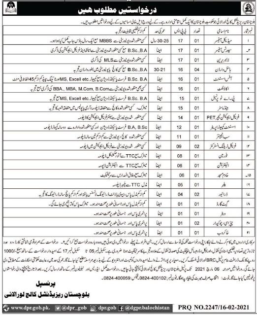 Balochistan Residential College Jobs 2021 in Loralai