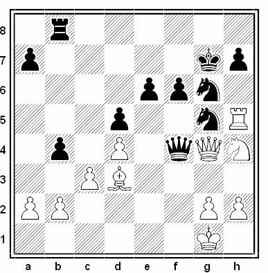 Posición de la partida de ajedrez Semenjuk - Seresevski (URSS, 1975)