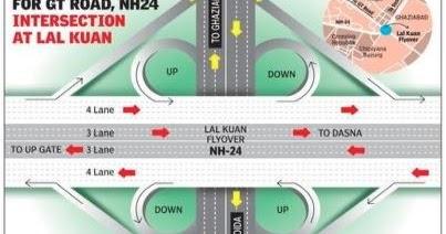 Nh 24 widening 14 lane work progress status completion date delhi nh 24 widening 14 lane work progress status completion date delhi up date dasna hapur delhi meerut expressway malvernweather Gallery