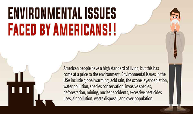 Environmental Issues Faced by Americans!! #infographic