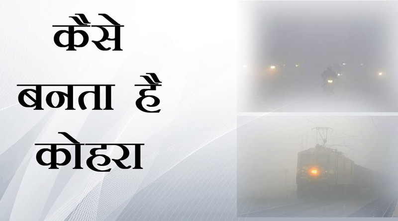 How is fog formed in Hindi