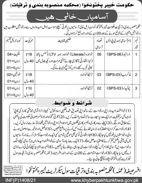 Jobs-in-pakistan-2021