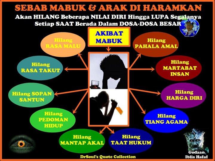 kenapa dvejetainis variantas haram