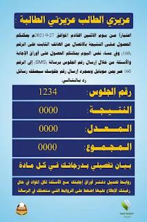 نتيجة الثانوية العامة في اليمن صنعاء 2021