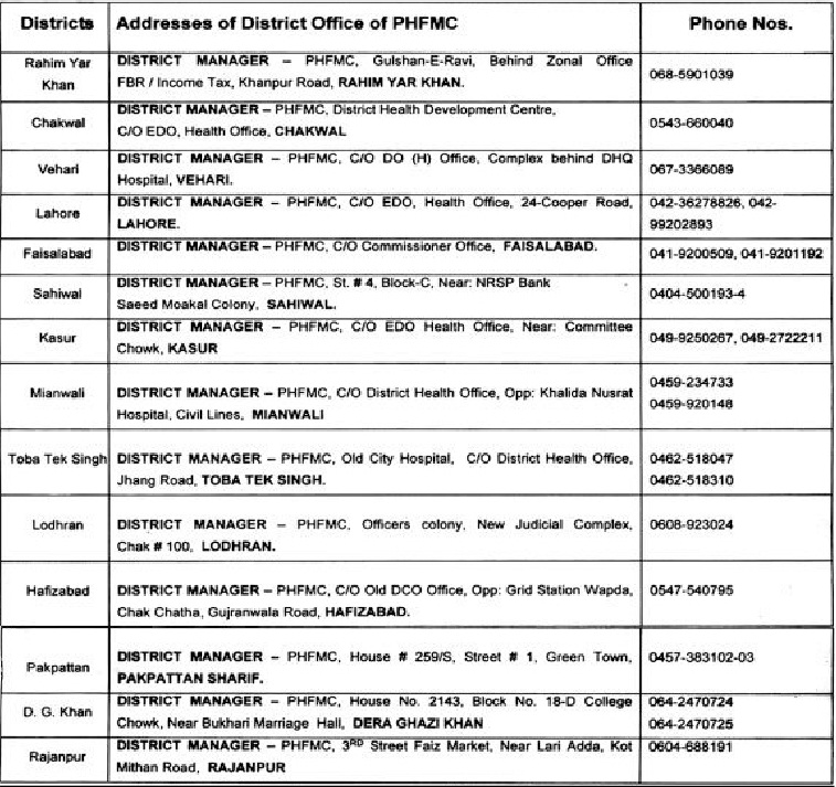 Detail of districts Jobs in Health department Rahim Yar Khan lahore 14 Districts