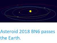 http://sciencythoughts.blogspot.co.uk/2018/01/asteroid-2018-bn6-passes-earth.html