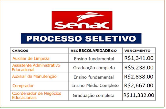 SENAC tem inscrições abertas para processo seletivo com salários até R$ 5,238.00. Saiba Mais