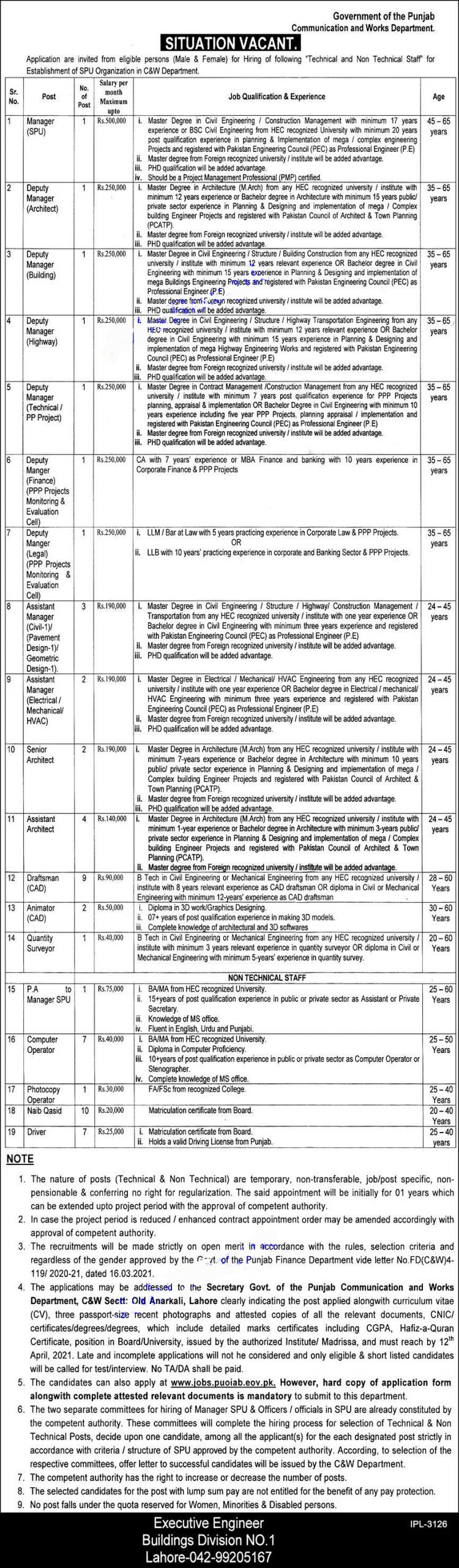 Latest Punjab Government Jobs 2021 In Communication and Works Department (C&W)