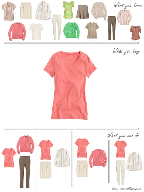How to Build a Capsule Wardrobe in a Lime, Coral, Beige and Cream color palette