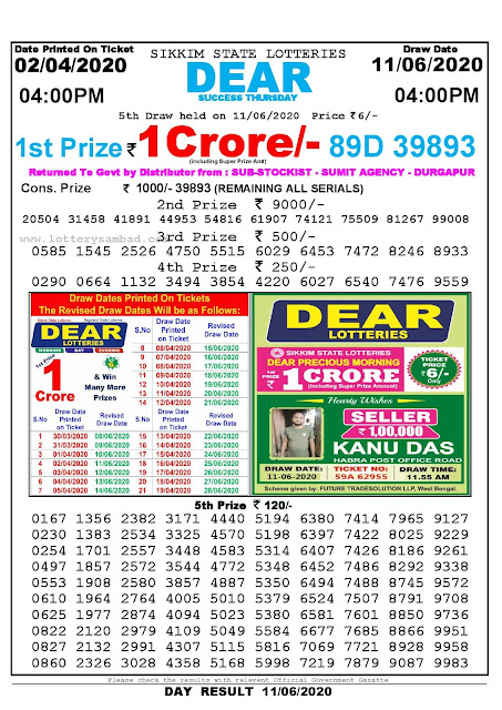Sikkim State Lottery Sambad 02-04-2020 Today Result 4 PM