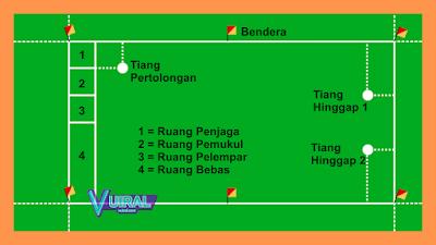 Contoh Gambar Lapangan Bola Kasti Beserta Keterangannya