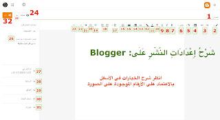 لقطة شاشة لصفحة كتابة المقالة على بلوجر تحوي مجموعة من الأرقام تشير كل منها إلى أعداد سيتم شرحه.