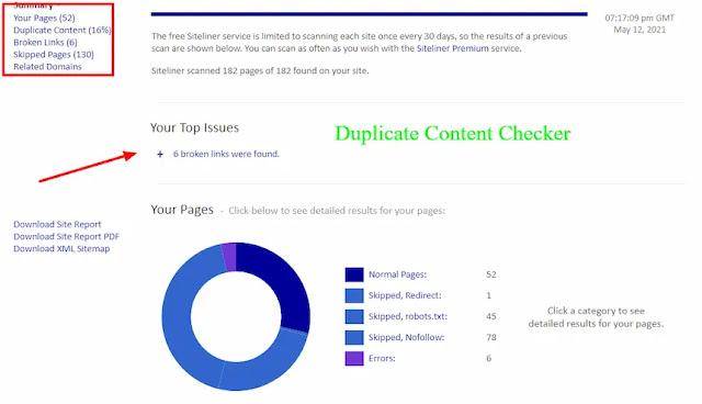 Duplicate content report of techazu