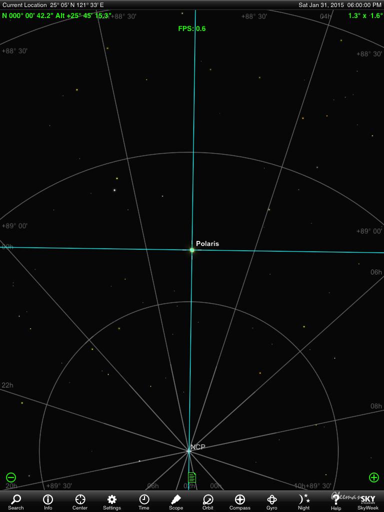 以當地的坐標查出當年度北極星正好於北極NCP正上方,即時角為零(若透過極軸望遠鏡看則會呈現剛好顛倒,在北極正下方的位置)