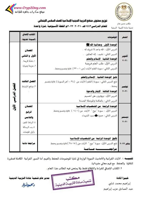 توزيع منهج التربية الاسلامية للصف السادس الابتدائي ترم اول 2022